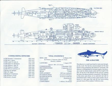 USS-Albacore-2